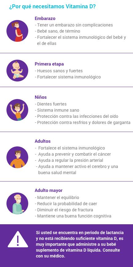vitamina-d-para-cada-etapa