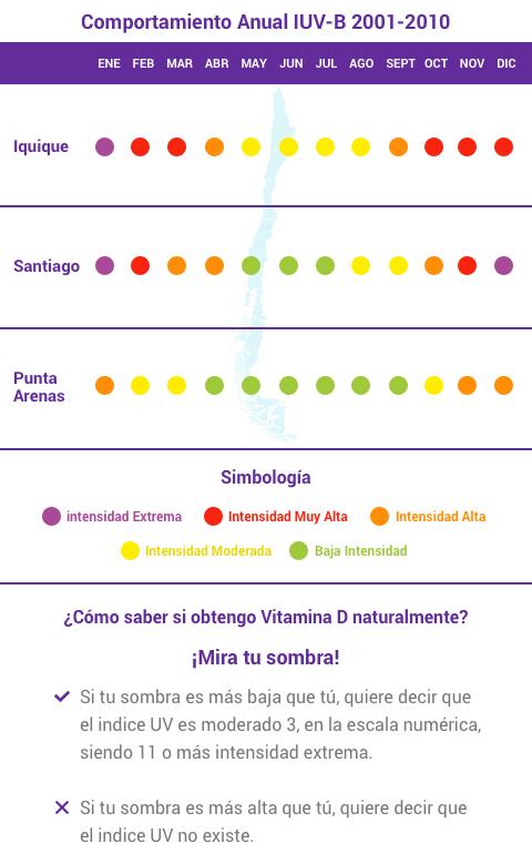 calendario solar-vitamina-d