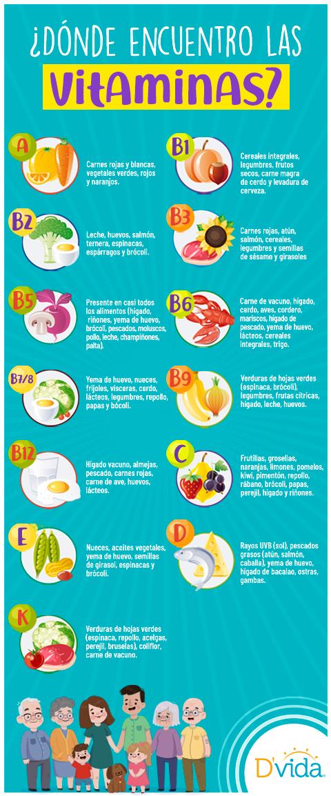 fuentes-vitaminas