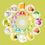 todo-sobre-las-vitaminas2019