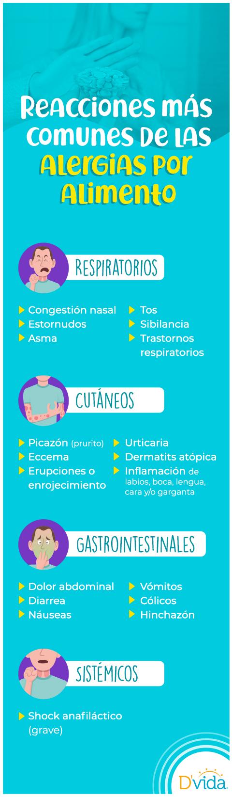 infografia-alergia-alimentaria